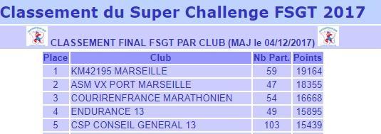 Final super challenge