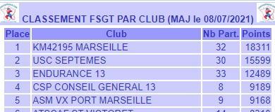 Fsgt club 8 juillet